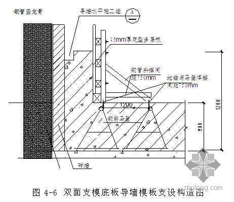北京市某工程地下单侧支模施工方案(计算书)