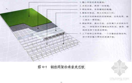 钢丝网架珍珠岩夹芯板内墙施工工法