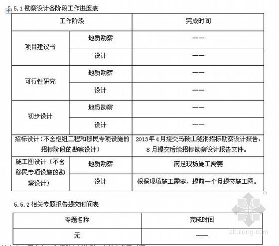 2013年水利工程勘察设计招标文件(含招标公告)