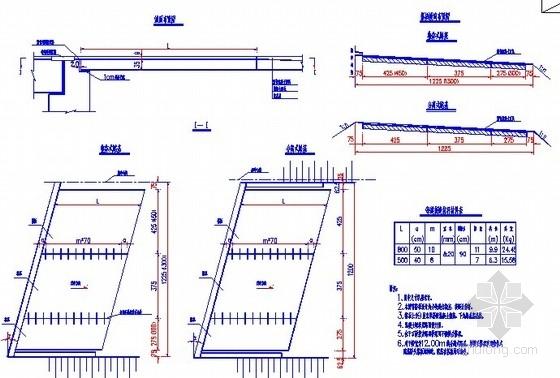 高速公路桥梁公用构造全套设计图纸(通用)