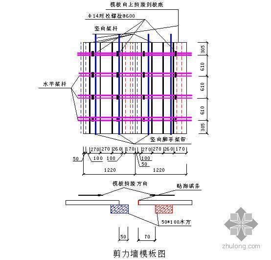 天津某厂房模板施工方案(多层板模板)