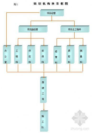 涿州某污水处理厂污泥脱水机房施工方案