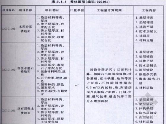 2014版江苏省建筑与装饰工程计价定额详细解读(图文并茂 146页)