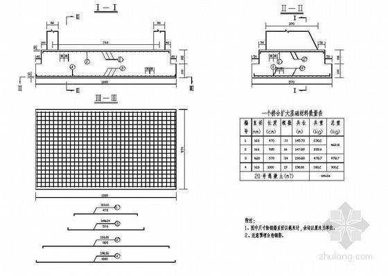 7x20m预应力混凝土空心板桥台扩大基础钢筋构造节点详图设计