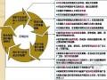 旅游地产开发模式与创新讲义(ppt 共40页)