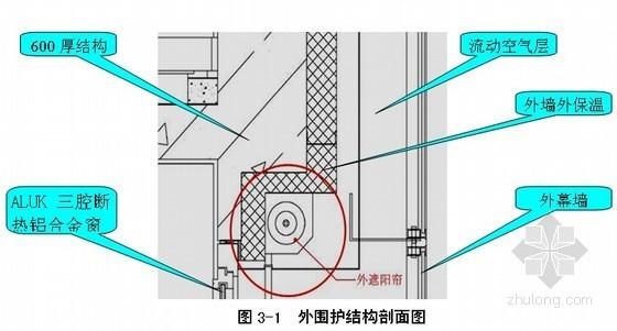 外围护结构节能环保设计与施工技术总结