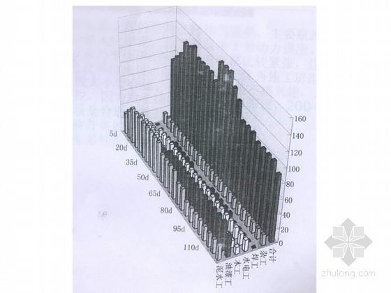 [标杆]建设工程项目精装修管理(质量管理)