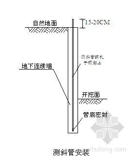[陕西]地铁车站深基坑开挖支护监测施工方案