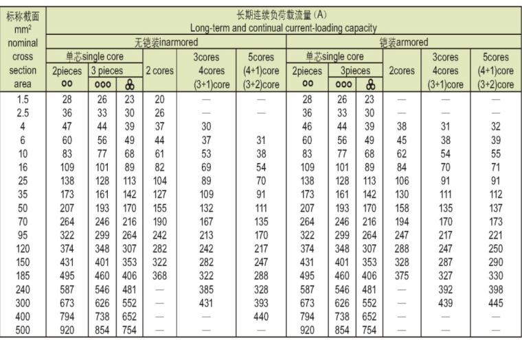 【中石化】工程项目临时用电安全管理(共105页)_3
