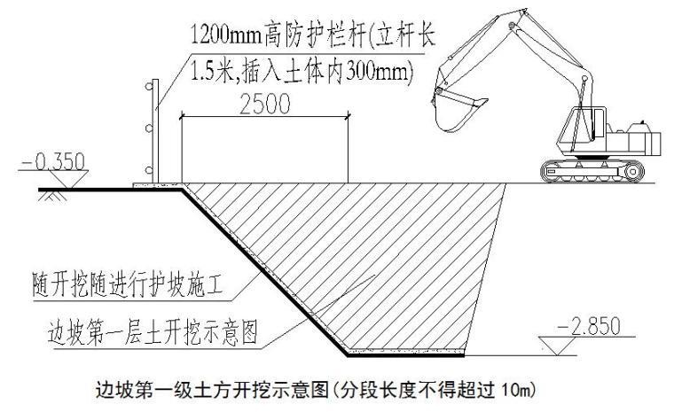 [天津]国际医院工程土方开挖回填施工方案(55页,鲁班奖工程)