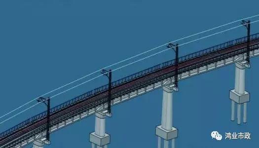 如何将BIM技术运用在桥梁工程设计中