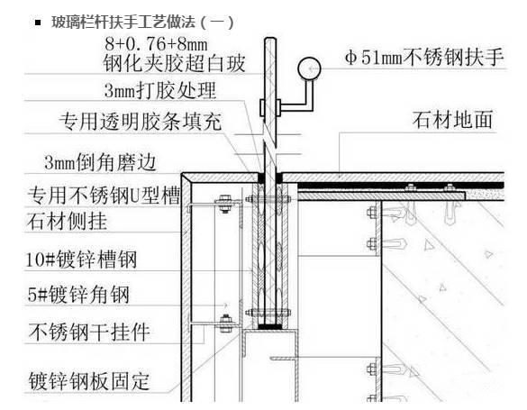 u型玻璃槽资料下载-施工图深化||玻璃类通用节点标准图集
