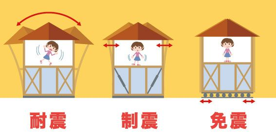 日本被公认为世界第一抗震强国,我们有很多要学习!_34