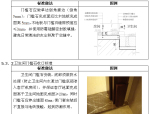 房屋批量精装修细部收口技术标准