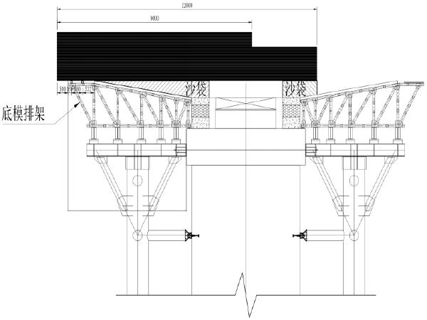 铁路特大桥引桥连续梁0#块预压作业指导书