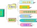 钢结构檩条计算详解(图文)