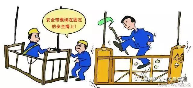 建筑施工安全规范图解,图文并茂,用作安全教育再合适不过!_5