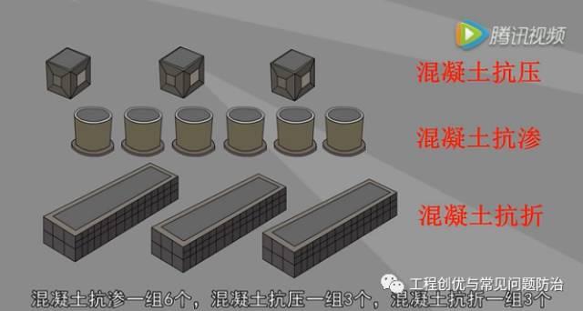 15种常用建筑材料见证取样方法_4