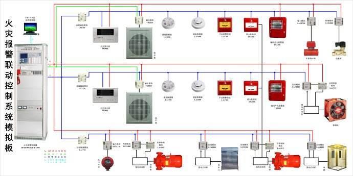 火灾自动报警系统设计新规范需要引起注意的两条非强条