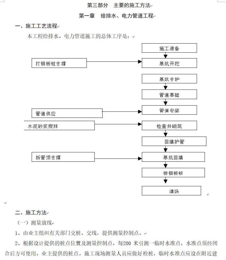 广场园林景观工程施工组织设计(17页)-页面五
