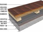 三维图解地面、吊顶、墙面工程施工工艺做法