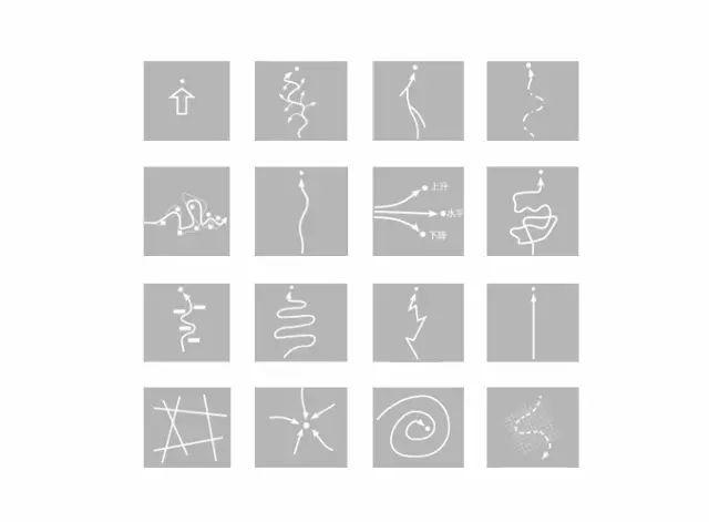 [干货]16种景观路径类型_30