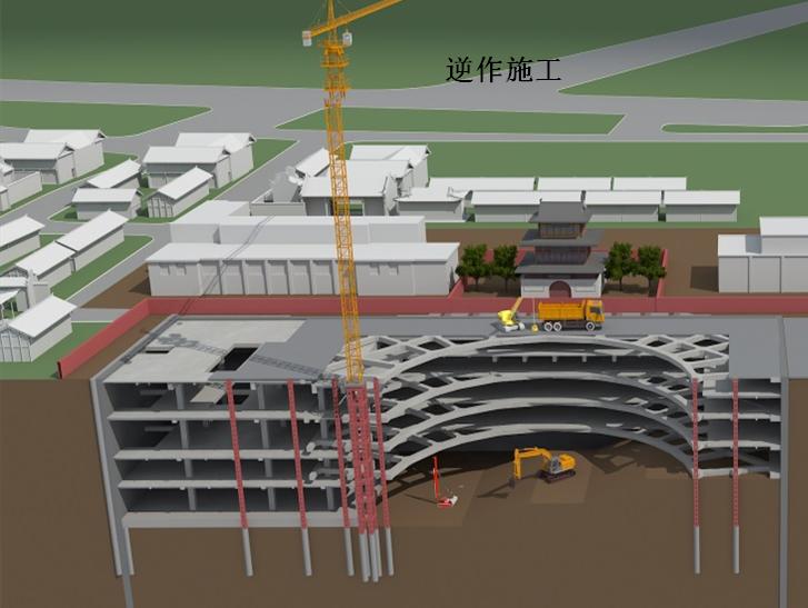 [江苏]科举博物馆及周边配套绿色施工样板工程评审汇报PPT(85页,附图丰富)