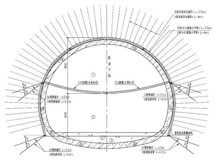 客运专线铁路隧道工程专项施工方案