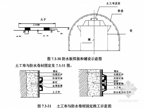 高铁斜切式洞门隧道实施性施组设计(单洞双线,174页)