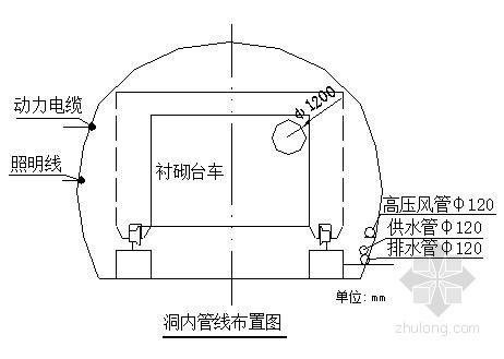 [河南]高速公路工程施工组织设计(投标 路基 桥涵 隧道)