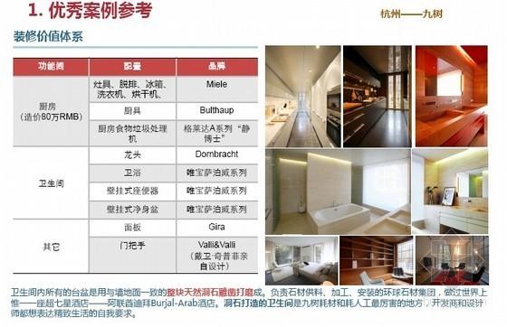 房地产开发设计案例分析与借鉴(146页)
