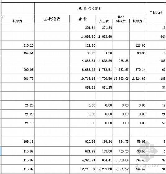 [山西]框架结构厂房预算书(2008年)