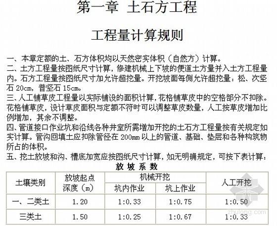 [贵州]2004版市政工程计价定额说明汇编(全套8册)