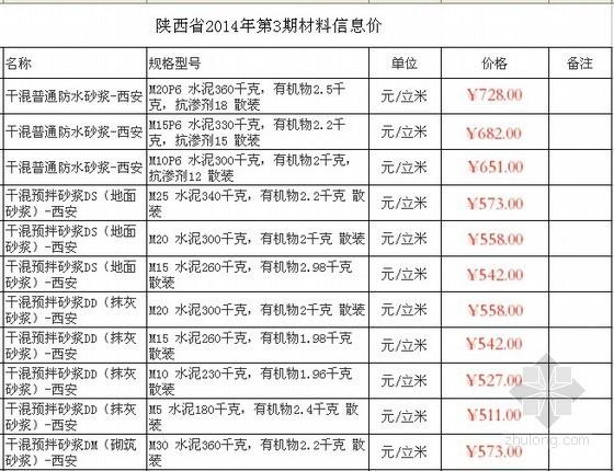 [陕西]2014年第3期建设材料信息价