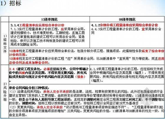 2013版清单计价规范软件应用案例实操讲义(57页)
