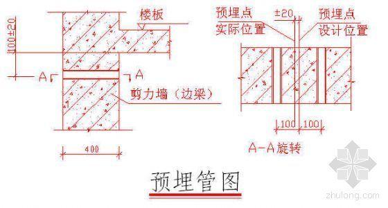 宁波某工程附着式升降脚手架施工详图全套