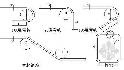 北京某工程钢筋施工方案(争创长城杯)