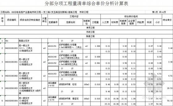 [福建]2013市政道路工程工程量清单预算及招标文件(综合单价分析)