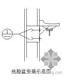 青岛某帆船中心奥运村空心条板隔墙施工方案(鲁班奖)