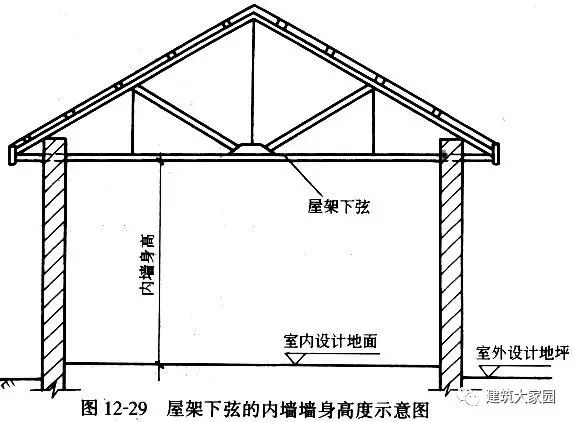 砌筑工程的基础知识及相关工程量计算_16