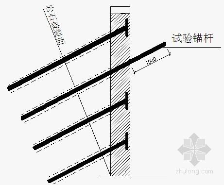 [山东]边坡治理工程施工组织设计(高边坡)