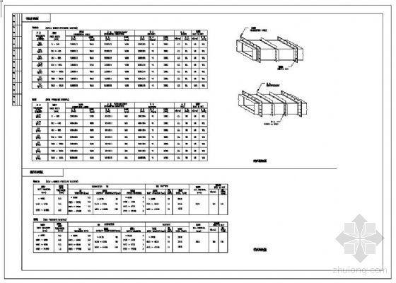 风管技术说明及大样图