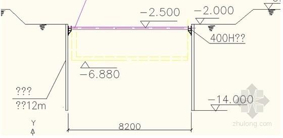 某主厂房基坑支护专项施工方案(钢板桩计算)