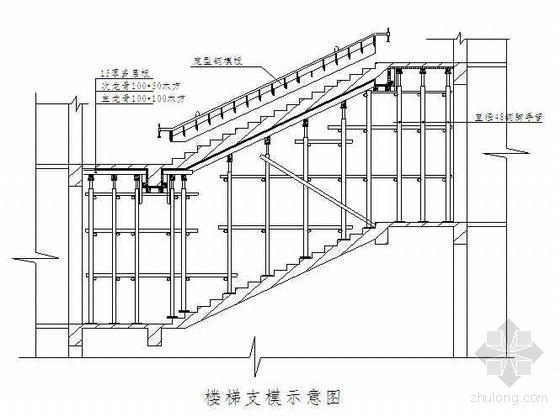 天津某高层住宅项目施工组织设计