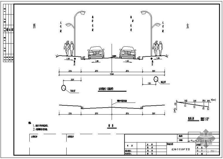 绵竹市某道路工程施工设计图