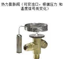制冷系统膨胀装置解析_4