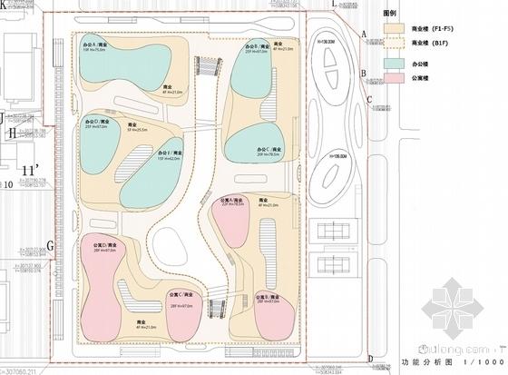 商业步行街规划分析图