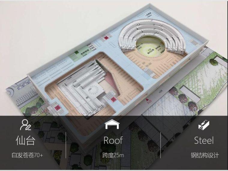 日本结构工程师的成长之路,值得思考!_8