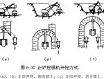 土方机械化施工选择培训讲义