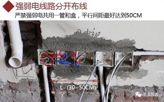 家庭装修弱电布线施工规范及常见问题_5